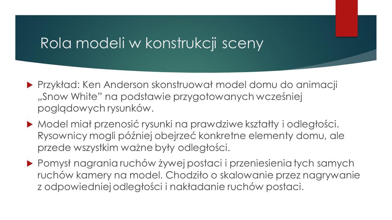 Rola modeli w konstrukcji sceny