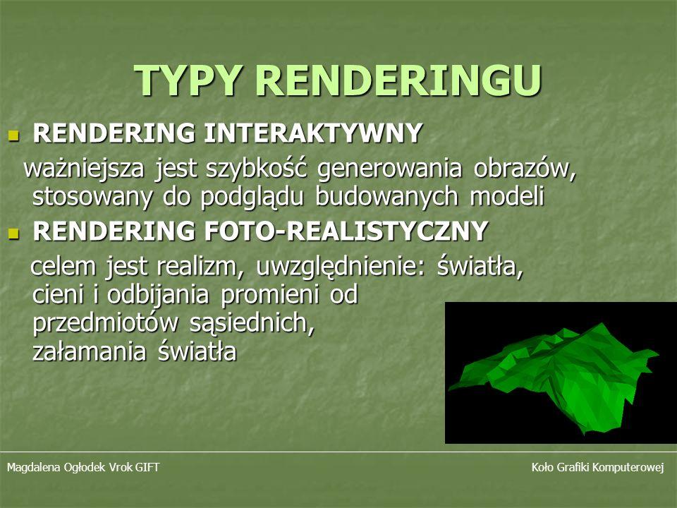 TYPY RENDERINGU RENDERING INTERAKTYWNY