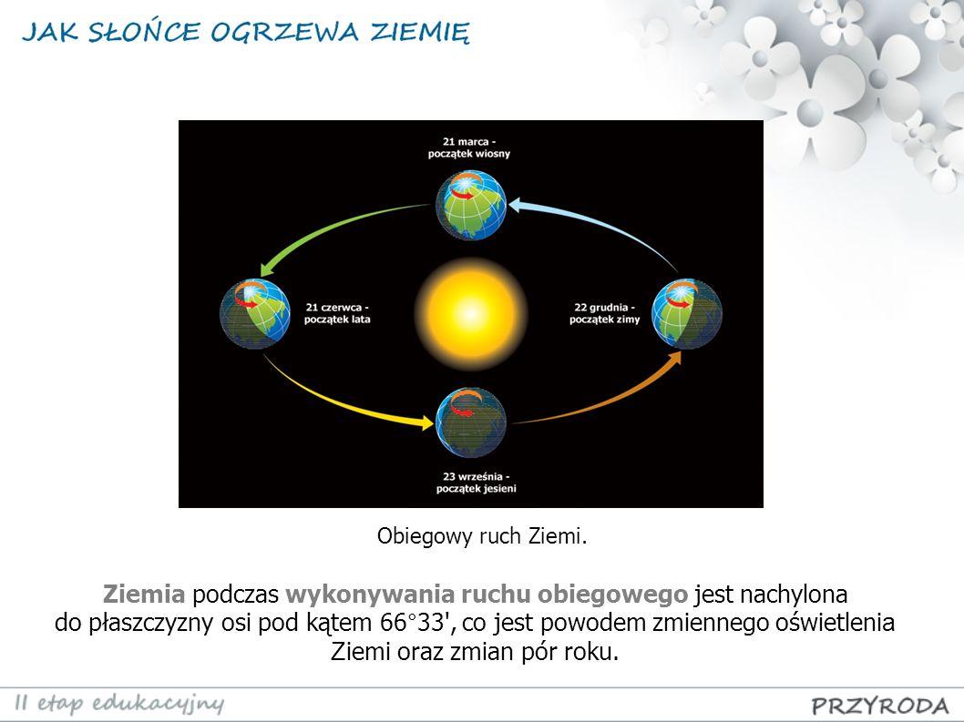 Obiegowy ruch Ziemi.