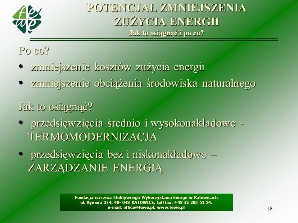 POTENCJAŁ ZMNIEJSZENIA ZUŻYCIA ENERGII