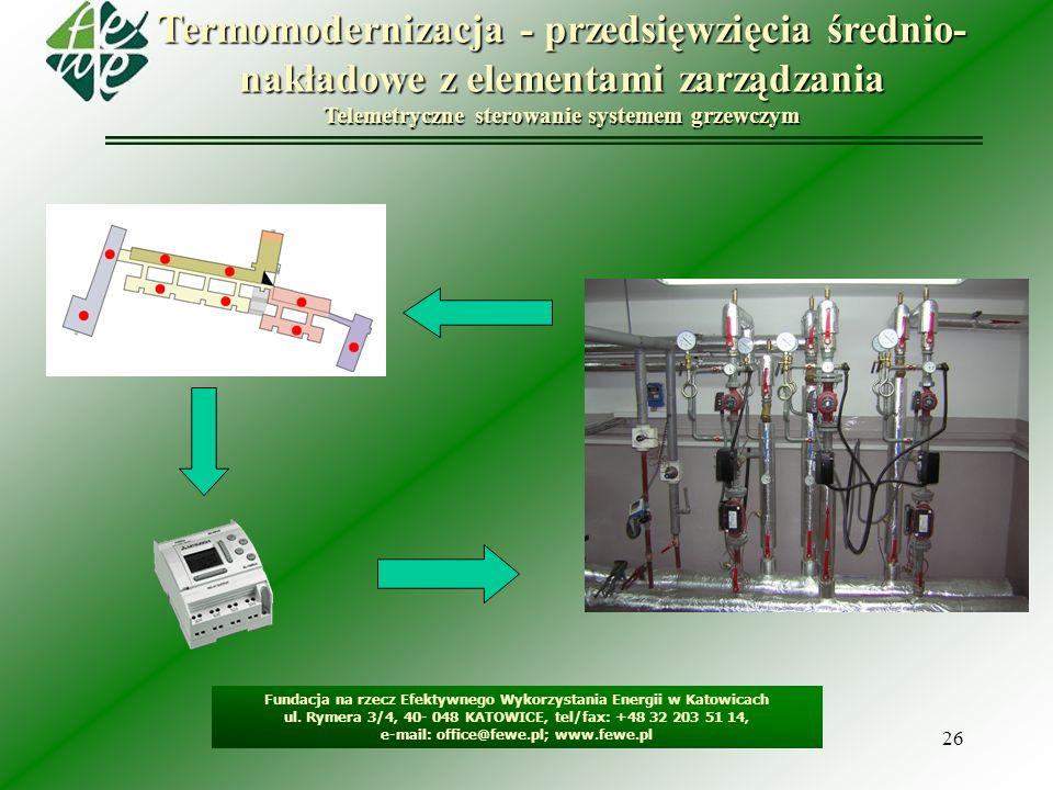 Telemetryczne sterowanie systemem grzewczym
