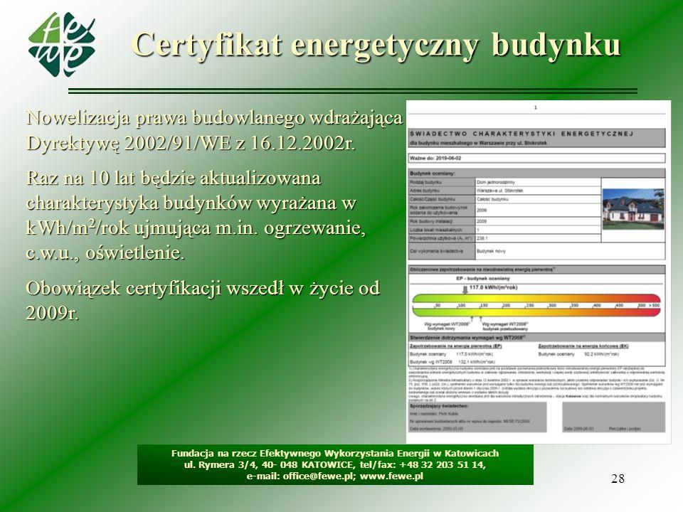 Certyfikat energetyczny budynku