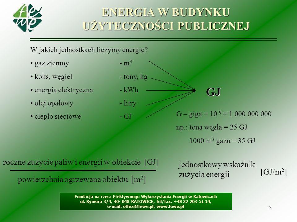 ENERGIA W BUDYNKU UŻYTECZNOŚCI PUBLICZNEJ