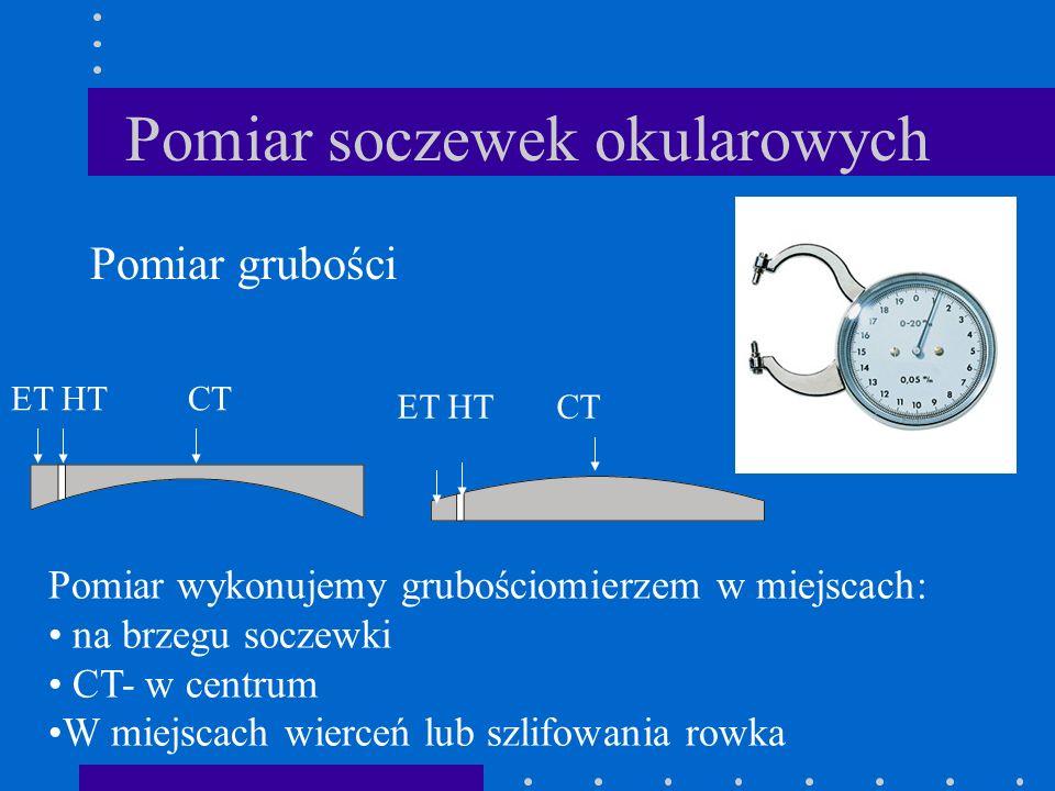 Pomiar soczewek okularowych