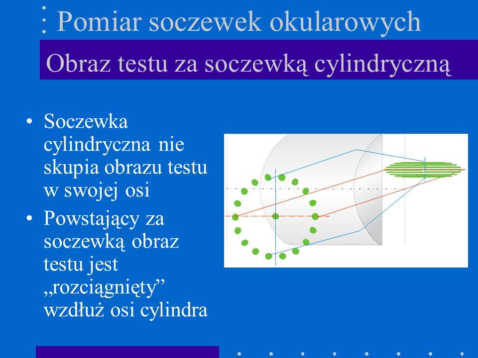 Obraz testu za soczewką cylindryczną