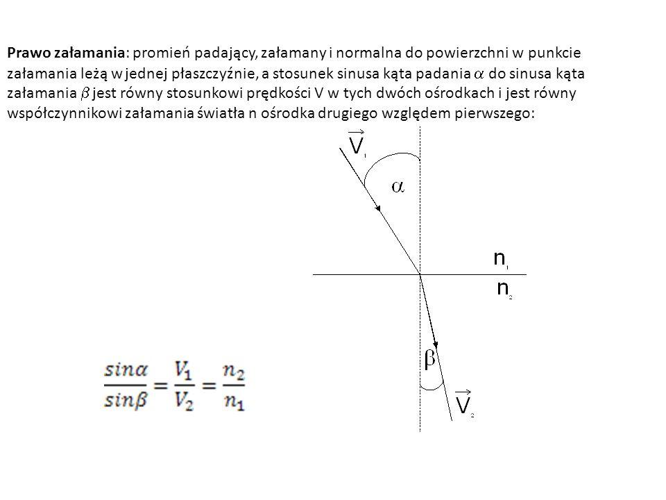 Prawo załamania: promień padający, załamany i normalna do powierzchni w punkcie załamania leżą w jednej płaszczyźnie, a stosunek sinusa kąta padania a do sinusa kąta załamania b jest równy stosunkowi prędkości V w tych dwóch ośrodkach i jest równy współczynnikowi załamania światła n ośrodka drugiego względem pierwszego: