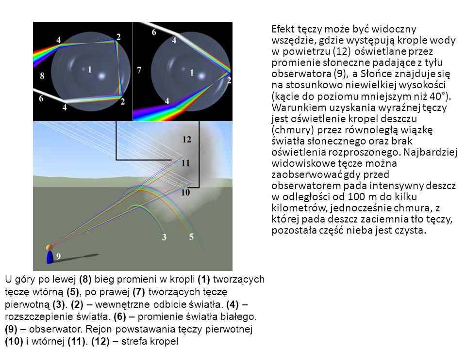Efekt tęczy może być widoczny wszędzie, gdzie występują krople wody w powietrzu (12) oświetlane przez promienie słoneczne padające z tyłu obserwatora (9), a Słońce znajduje się na stosunkowo niewielkiej wysokości (kącie do poziomu mniejszym niż 40°). Warunkiem uzyskania wyraźnej tęczy jest oświetlenie kropel deszczu (chmury) przez równoległą wiązkę światła słonecznego oraz brak oświetlenia rozproszonego. Najbardziej widowiskowe tęcze można zaobserwować gdy przed obserwatorem pada intensywny deszcz w odległości od 100 m do kilku kilometrów, jednocześnie chmura, z której pada deszcz zaciemnia tło tęczy, pozostała część nieba jest czysta.