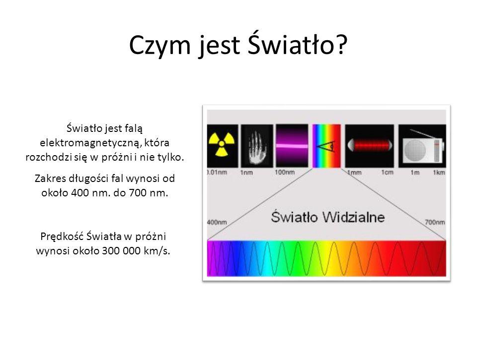 Czym jest Światło Światło jest falą elektromagnetyczną, która rozchodzi się w próżni i nie tylko.