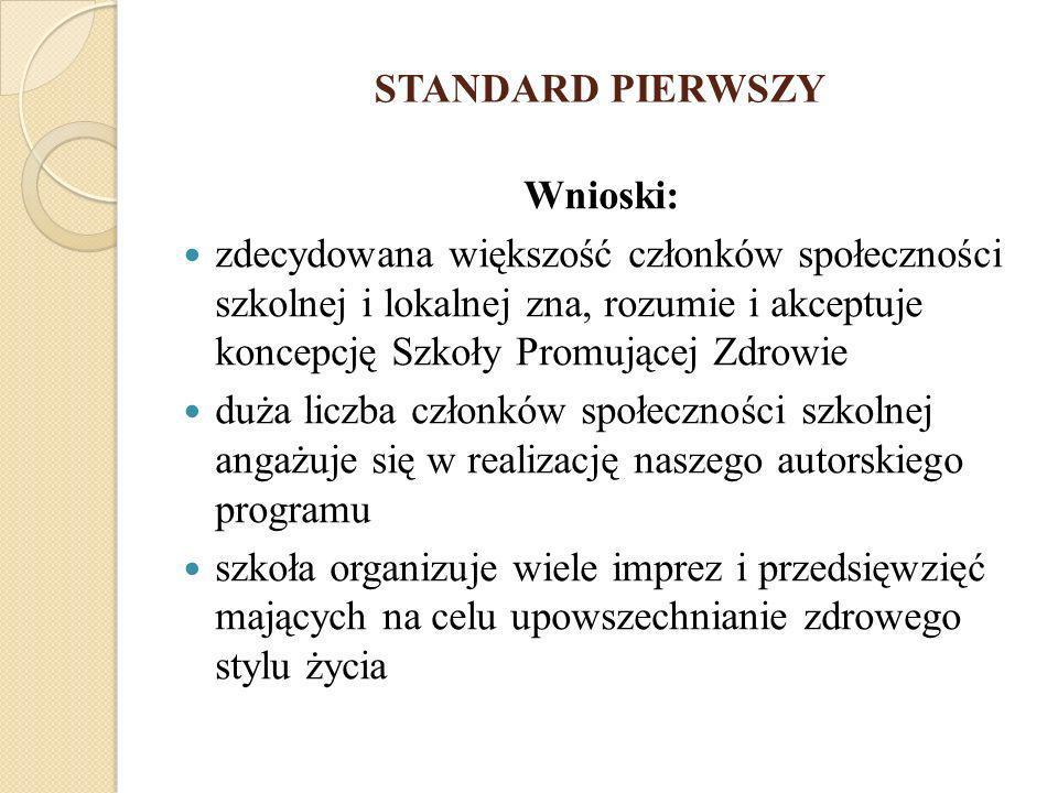 STANDARD PIERWSZY Wnioski: