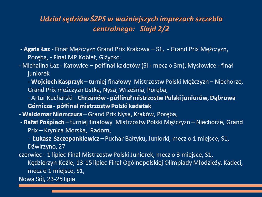 Udział sędziów ŚZPS w ważniejszych imprezach szczebla centralnego: Slajd 2/2