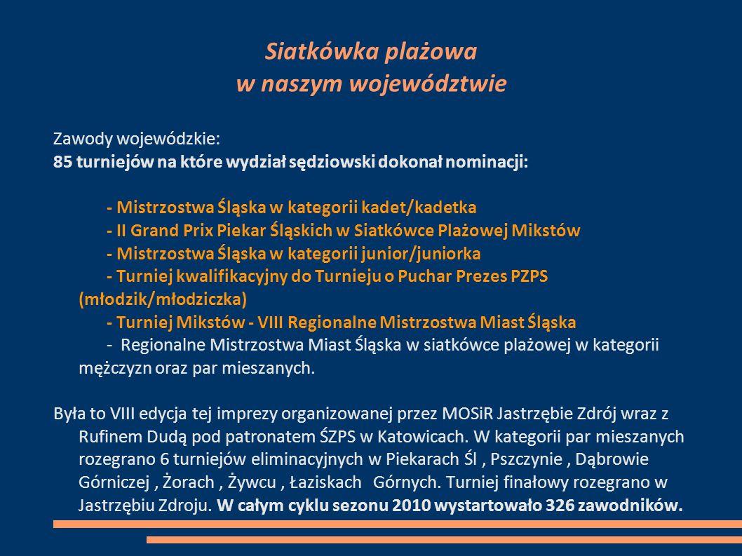 Siatkówka plażowa w naszym województwie
