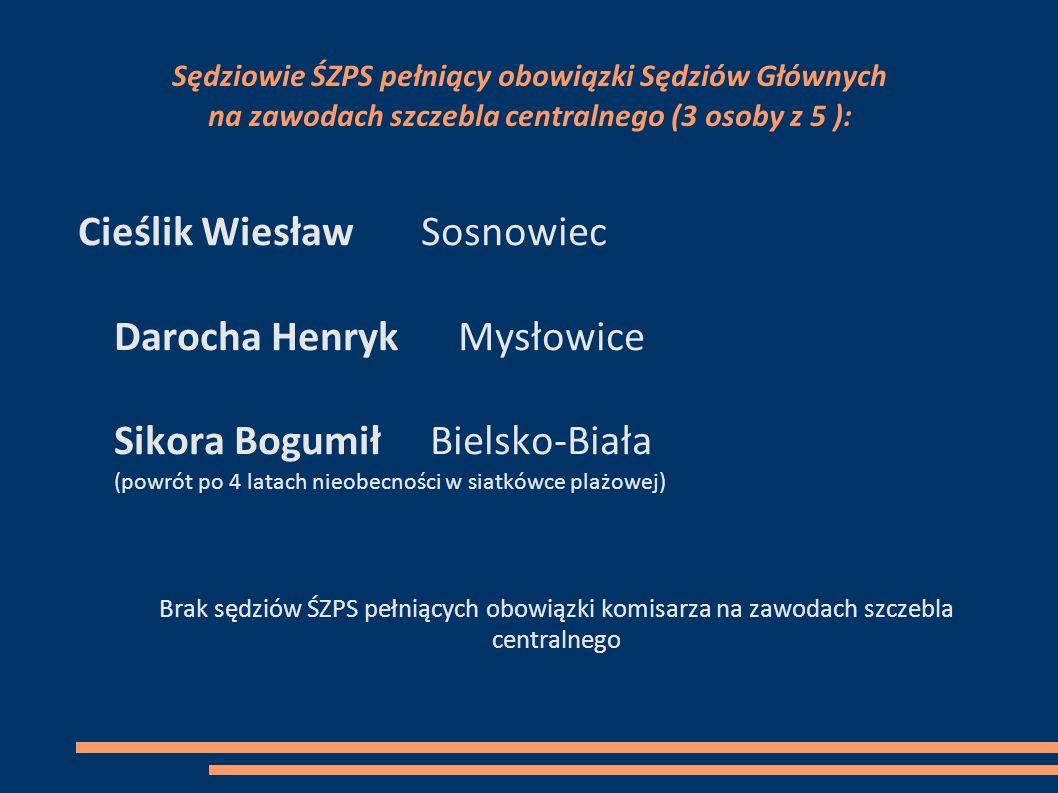 Cieślik Wiesław Sosnowiec Darocha Henryk Mysłowice