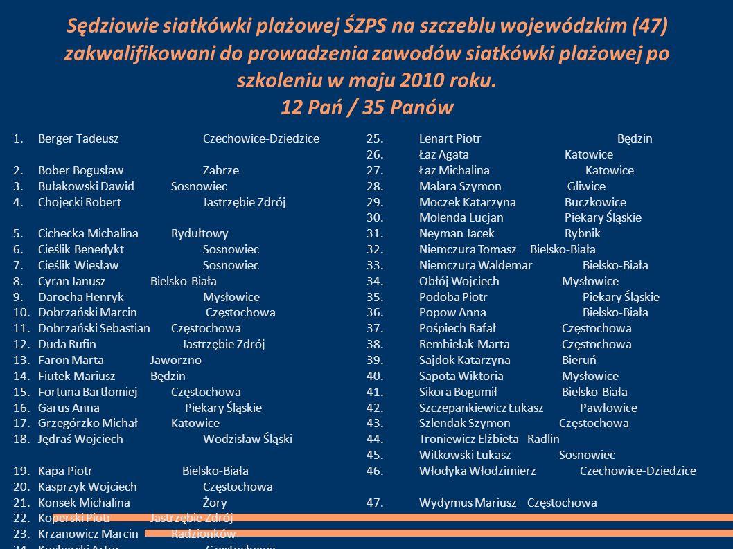 Sędziowie siatkówki plażowej ŚZPS na szczeblu wojewódzkim (47) zakwalifikowani do prowadzenia zawodów siatkówki plażowej po szkoleniu w maju 2010 roku. 12 Pań / 35 Panów