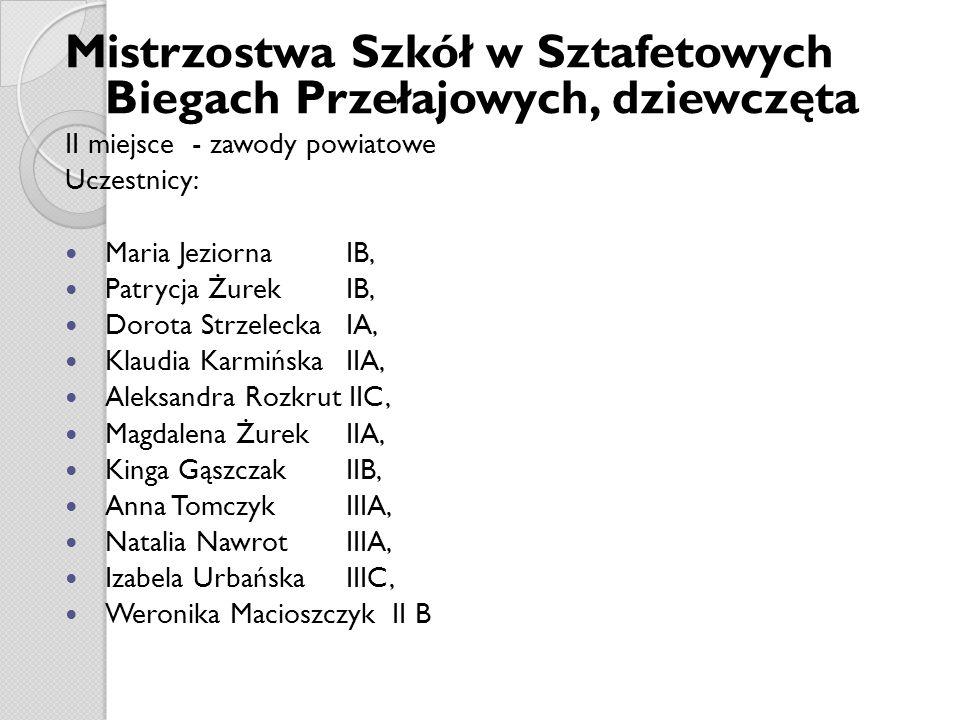 Mistrzostwa Szkół w Sztafetowych Biegach Przełajowych, dziewczęta