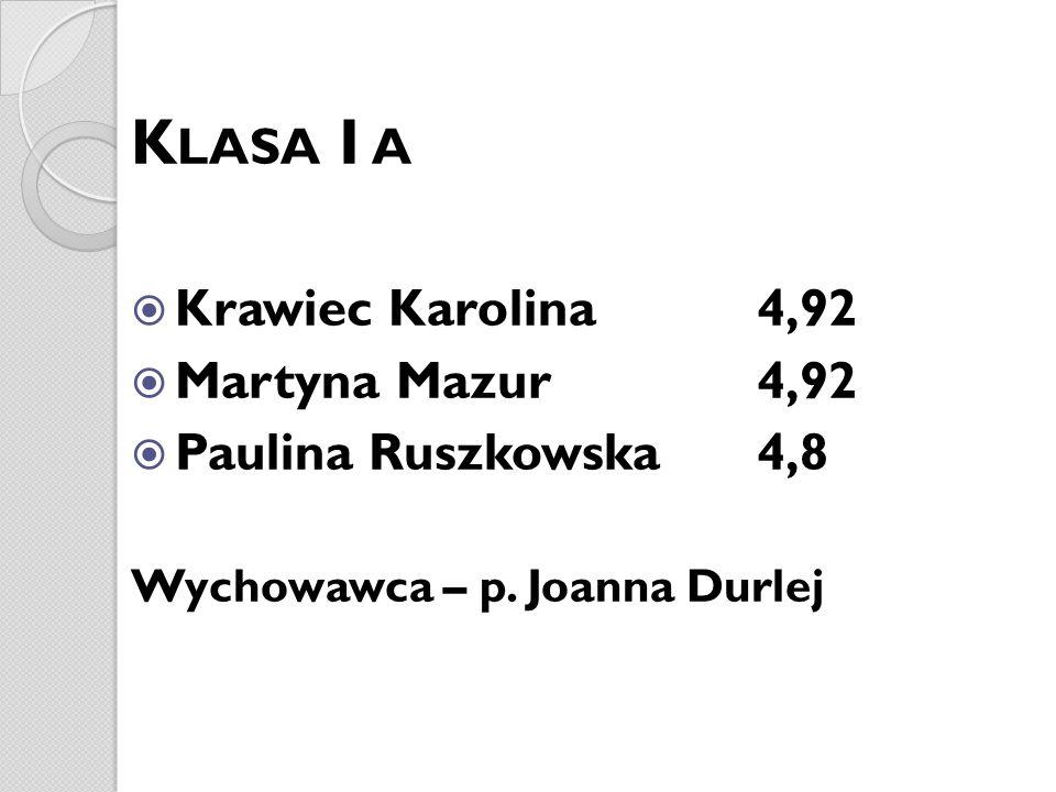 Klasa I a Krawiec Karolina 4,92 Martyna Mazur 4,92