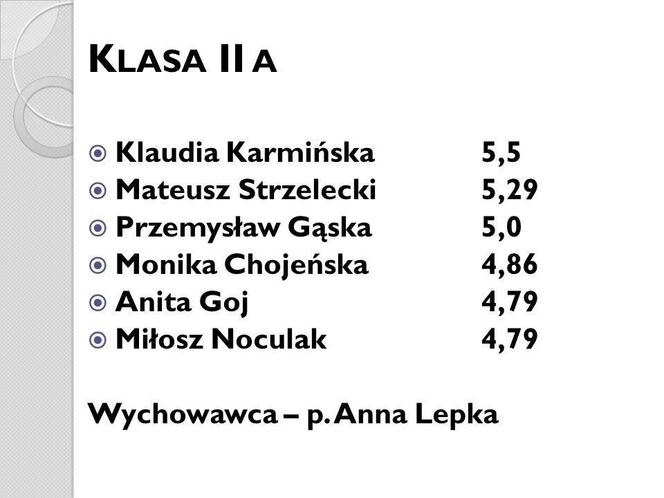 Klasa II a Klaudia Karmińska 5,5 Mateusz Strzelecki 5,29