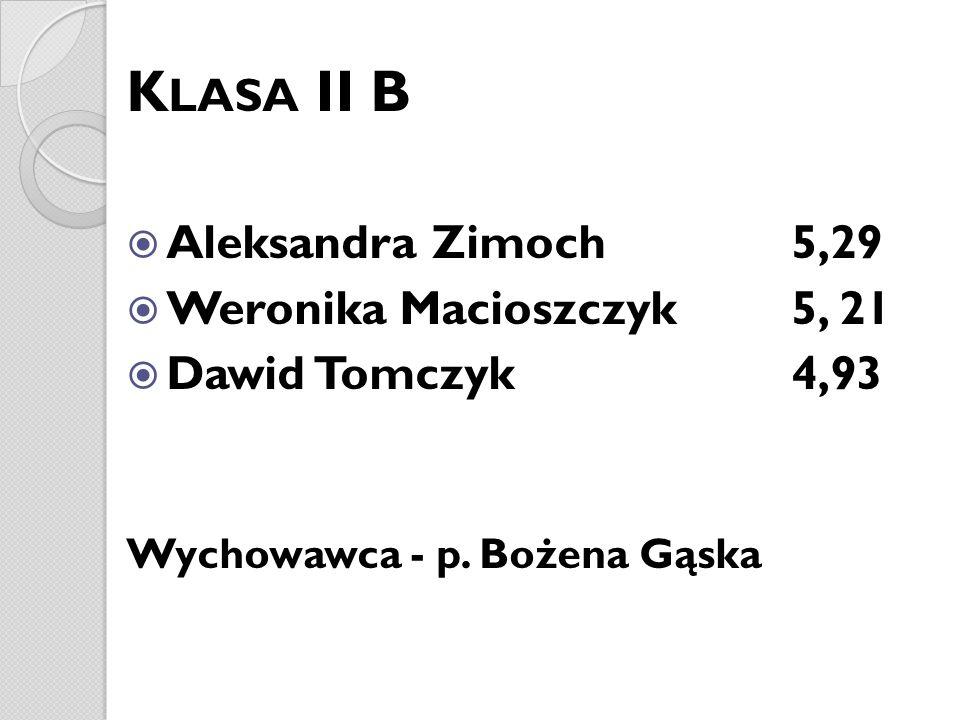 Klasa II B Aleksandra Zimoch 5,29 Weronika Macioszczyk 5, 21