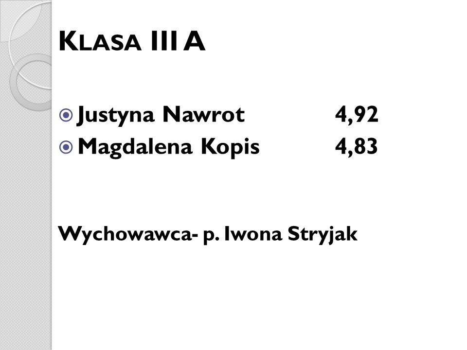 Klasa III A Justyna Nawrot 4,92 Magdalena Kopis 4,83