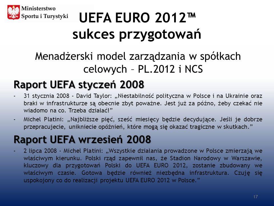 UEFA EURO 2012™ sukces przygotowań