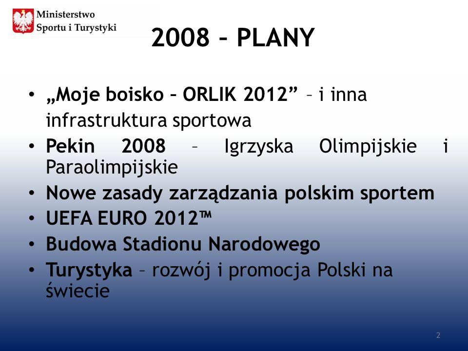 """2008 – PLANY """"Moje boisko – ORLIK 2012 – i inna"""