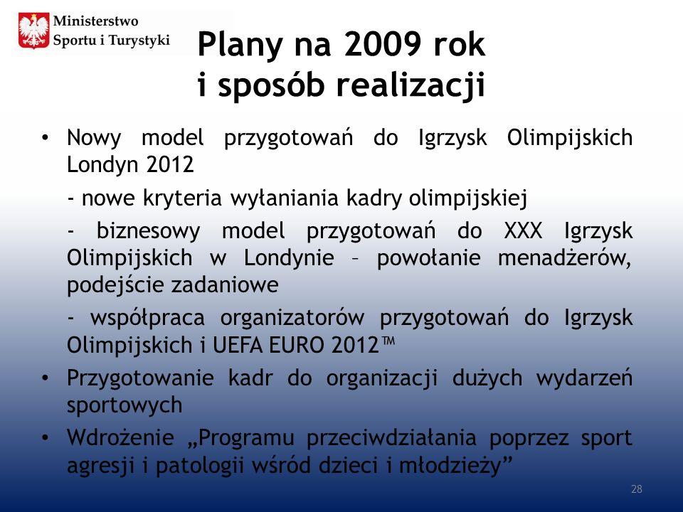 Plany na 2009 rok i sposób realizacji