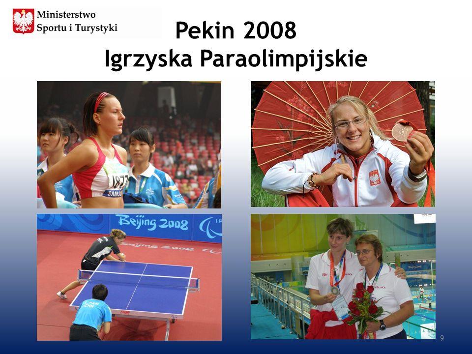 Pekin 2008 Igrzyska Paraolimpijskie