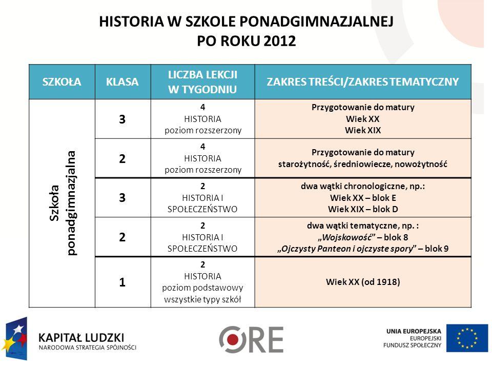 HISTORIA W SZKOLE PONADGIMNAZJALNEJ PO ROKU 2012