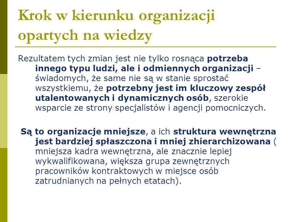 Krok w kierunku organizacji opartych na wiedzy