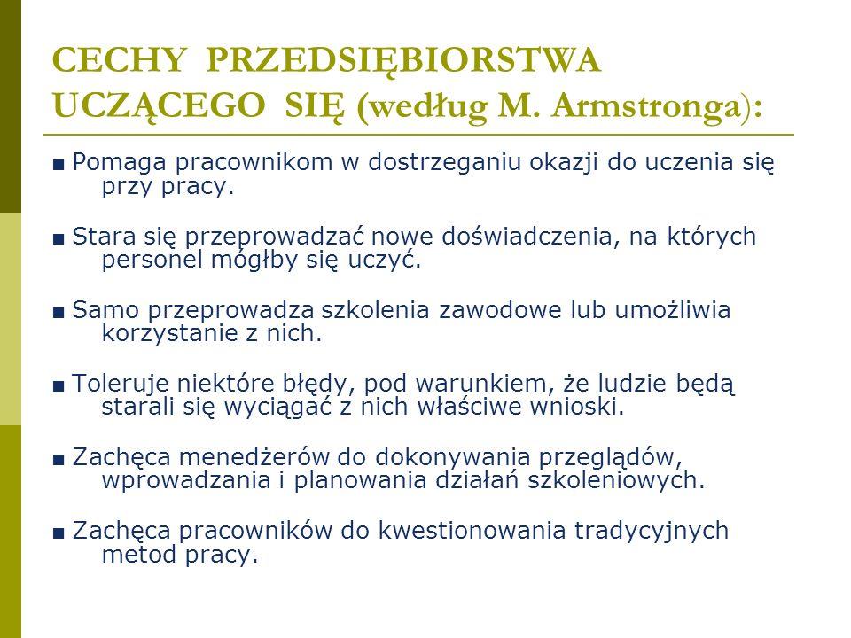 CECHY PRZEDSIĘBIORSTWA UCZĄCEGO SIĘ (według M. Armstronga):
