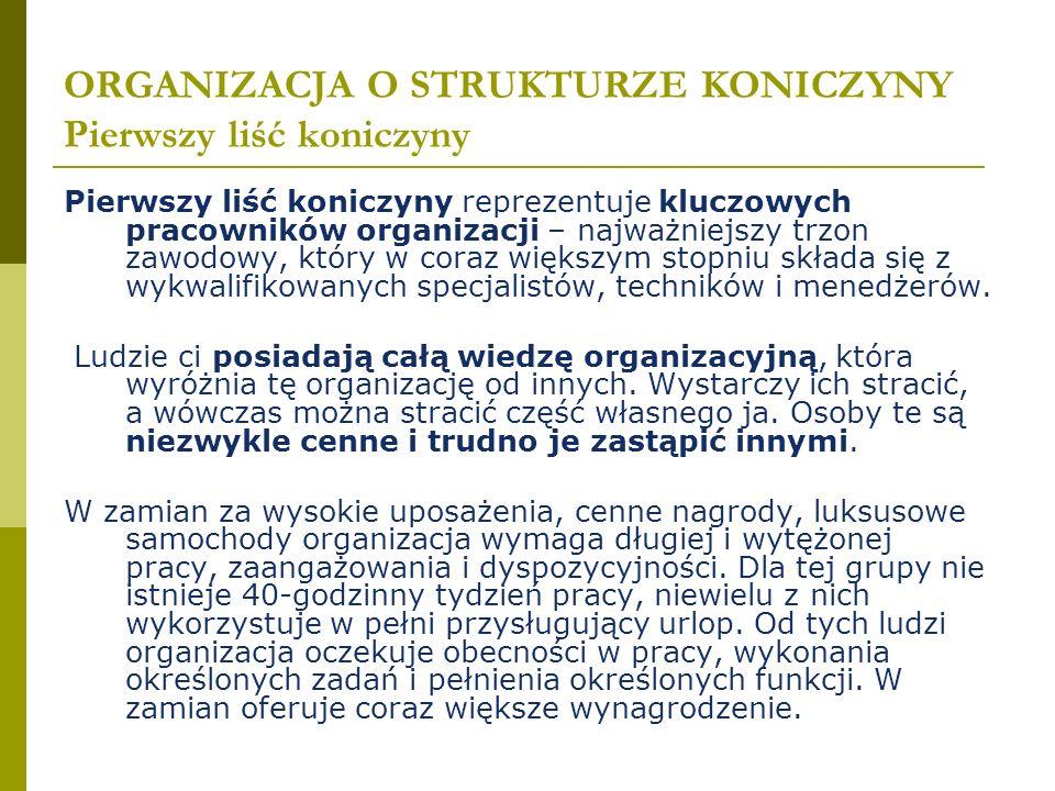 ORGANIZACJA O STRUKTURZE KONICZYNY Pierwszy liść koniczyny