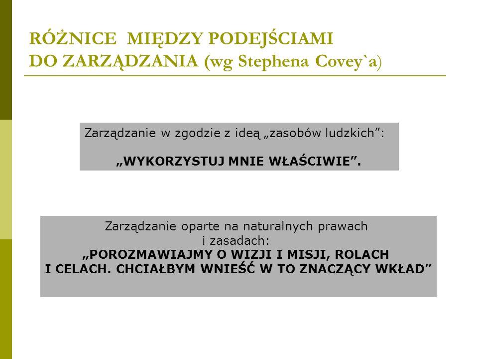 RÓŻNICE MIĘDZY PODEJŚCIAMI DO ZARZĄDZANIA (wg Stephena Covey`a)