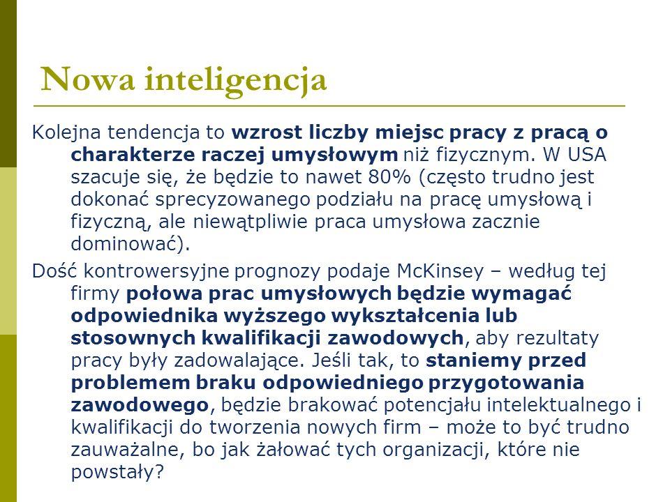 Nowa inteligencja