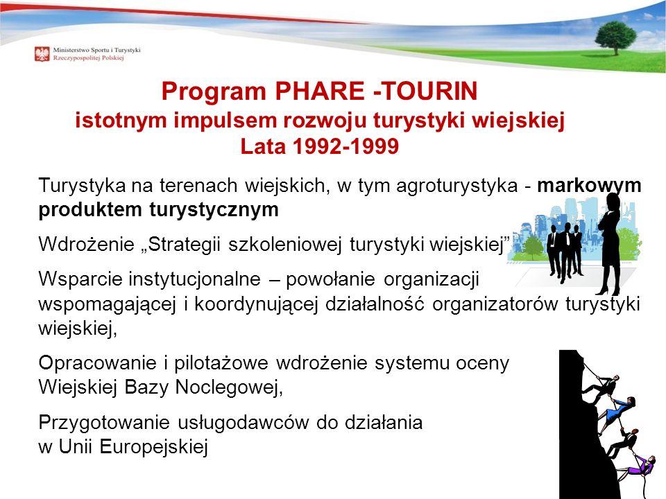 Program PHARE -TOURIN istotnym impulsem rozwoju turystyki wiejskiej