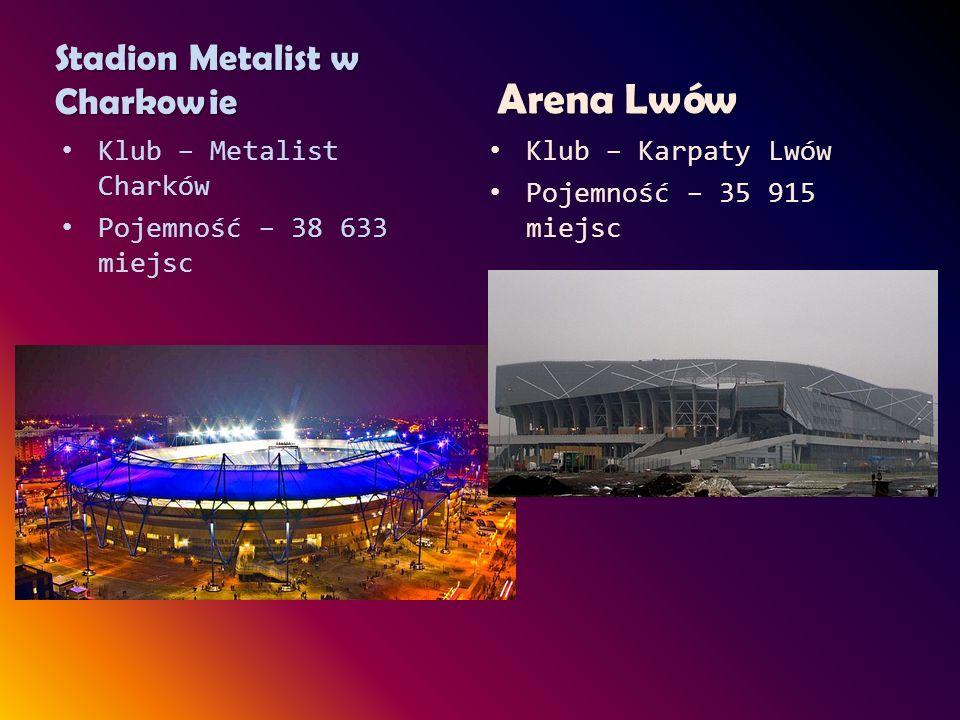 Arena Lwów Stadion Metalist w Charkowie Klub – Metalist Charków