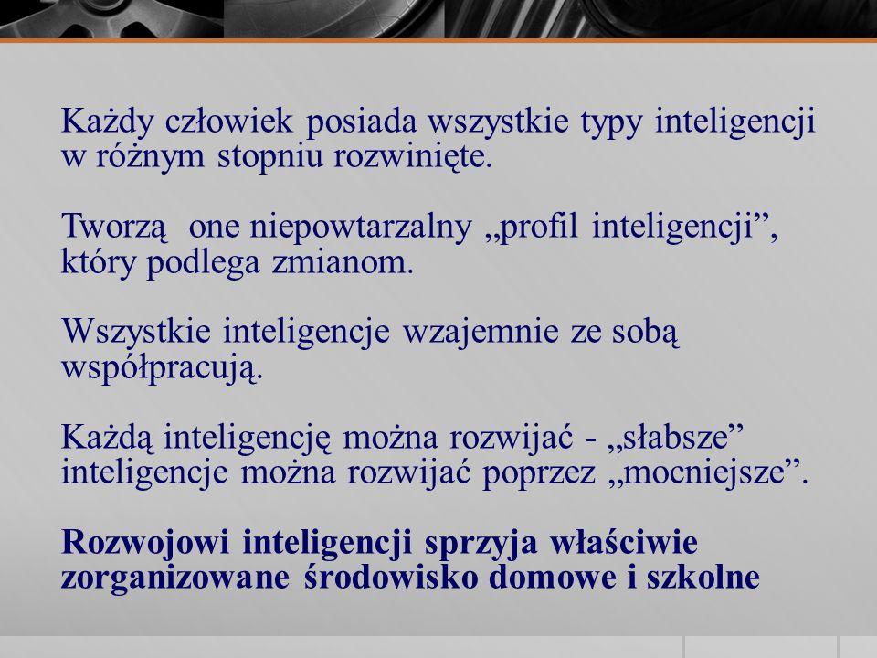 Każdy człowiek posiada wszystkie typy inteligencji w różnym stopniu rozwinięte.