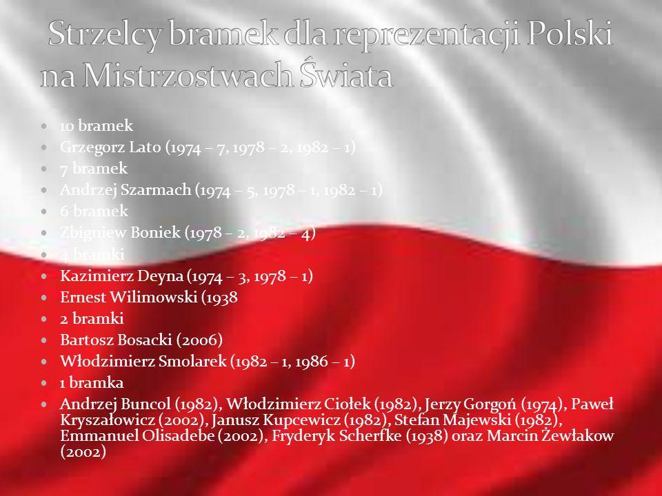 Strzelcy bramek dla reprezentacji Polski na Mistrzostwach Świata