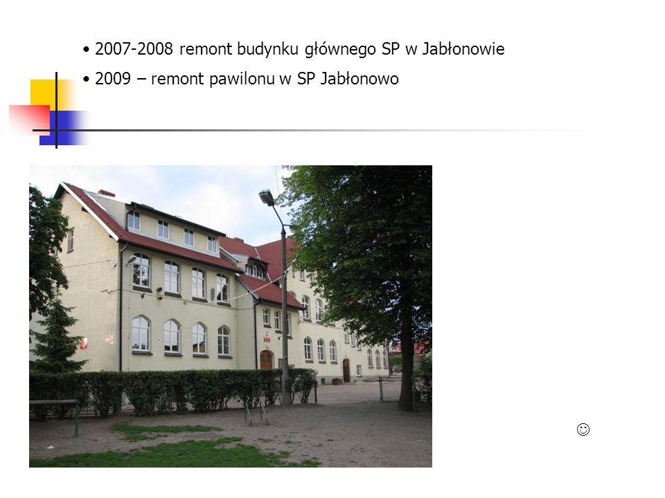2007-2008 remont budynku głównego SP w Jabłonowie