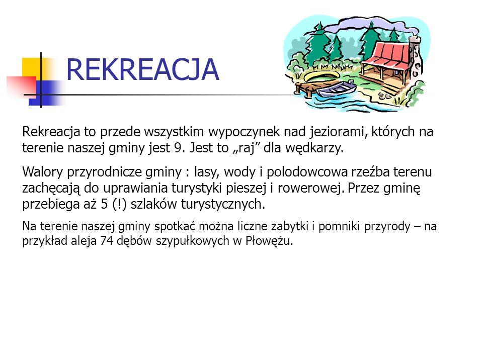 """REKREACJA Rekreacja to przede wszystkim wypoczynek nad jeziorami, których na terenie naszej gminy jest 9. Jest to """"raj dla wędkarzy."""