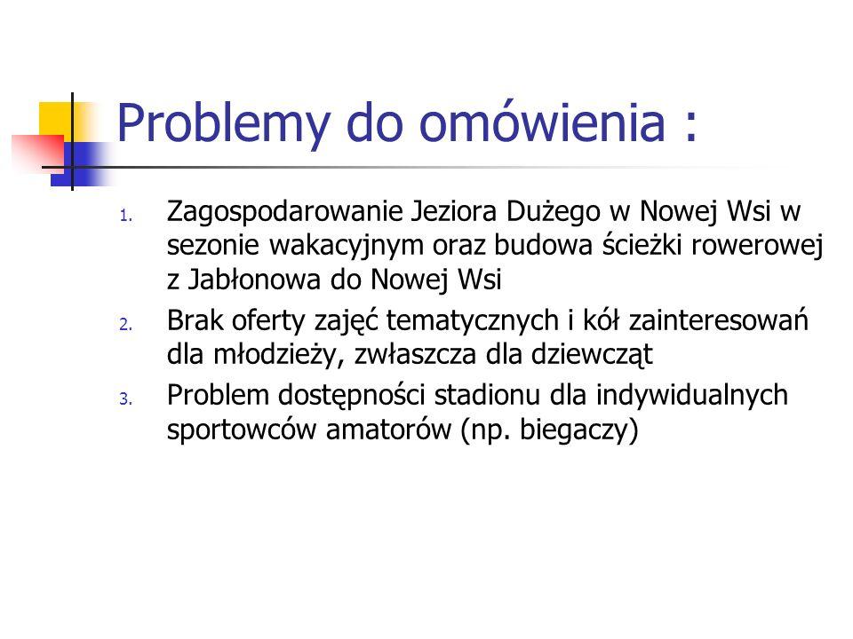 Problemy do omówienia :