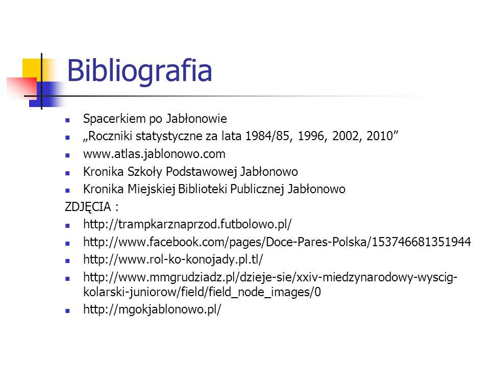 Bibliografia Spacerkiem po Jabłonowie