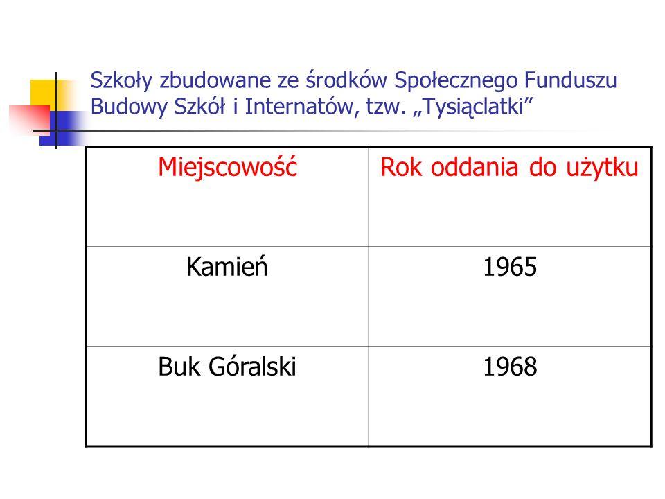 Miejscowość Rok oddania do użytku Kamień 1965 Buk Góralski 1968