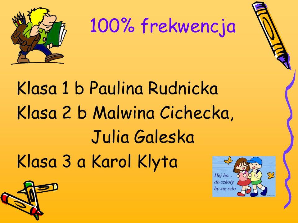 100% frekwencja Klasa 1 b Paulina Rudnicka Klasa 2 b Malwina Cichecka,