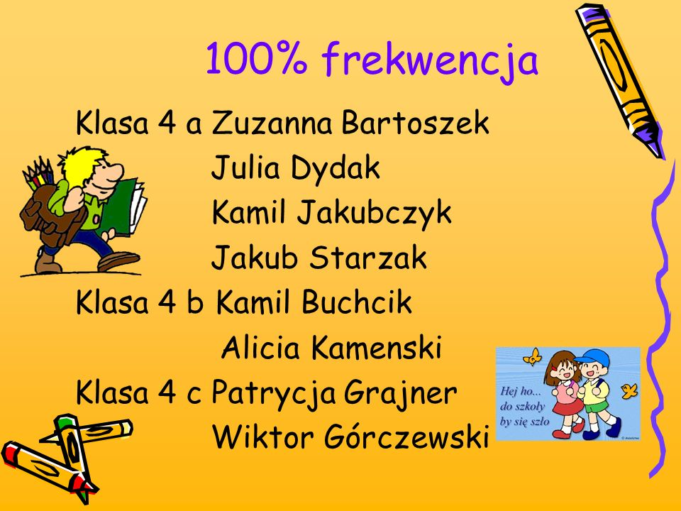 100% frekwencja Klasa 4 a Zuzanna Bartoszek Julia Dydak