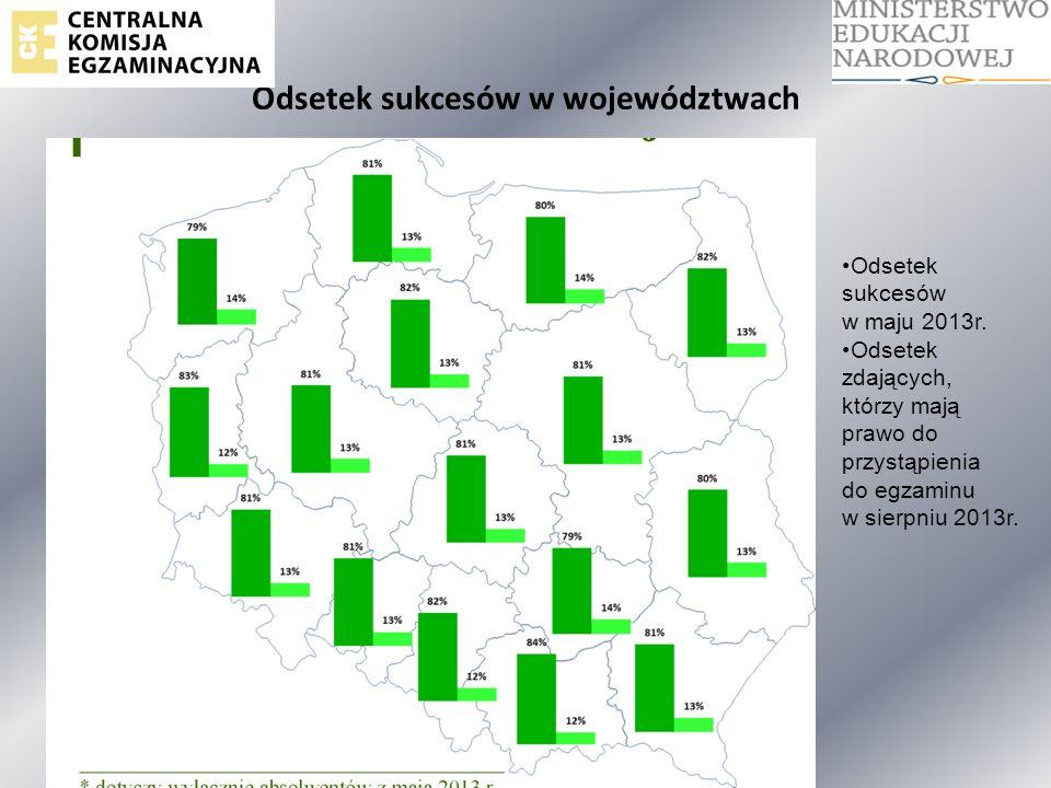 Odsetek sukcesów w województwach