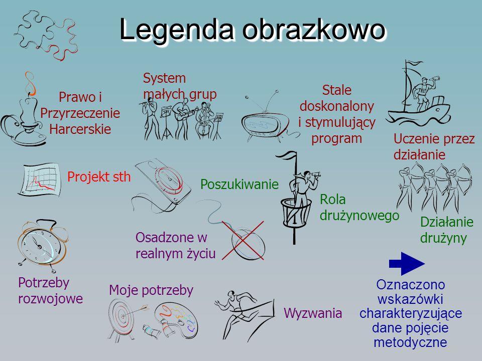 Legenda obrazkowo System małych grup