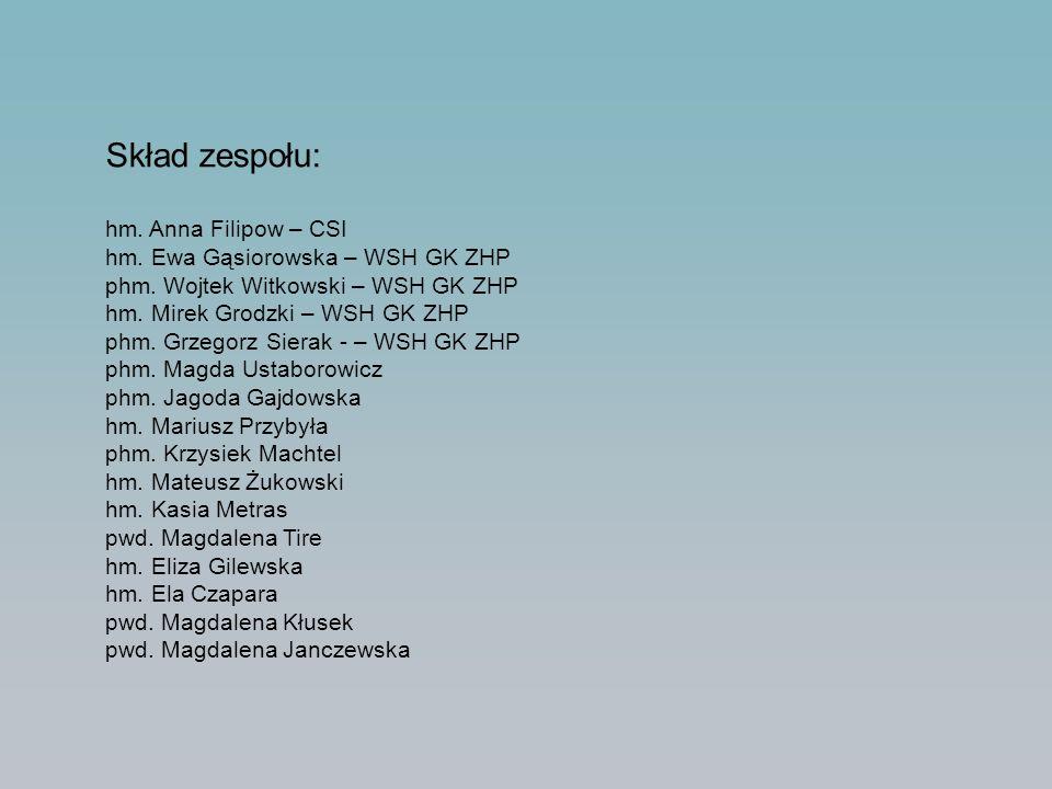 Skład zespołu: hm. Anna Filipow – CSI hm