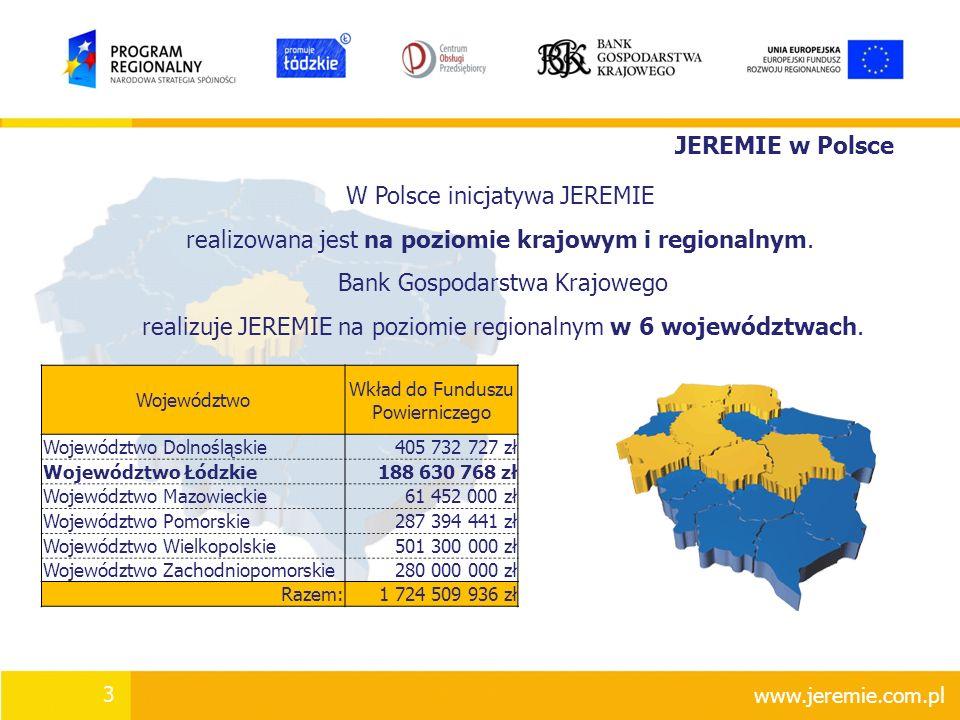 W Polsce inicjatywa JEREMIE