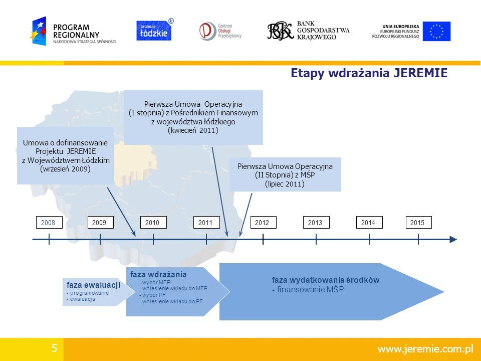 Pierwsza Umowa Operacyjna (II Stopnia) z MŚP (lipiec 2011)