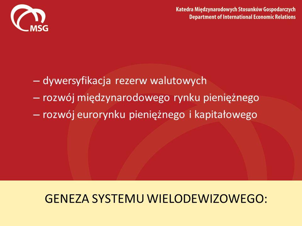 GENEZA SYSTEMU WIELODEWIZOWEGO: