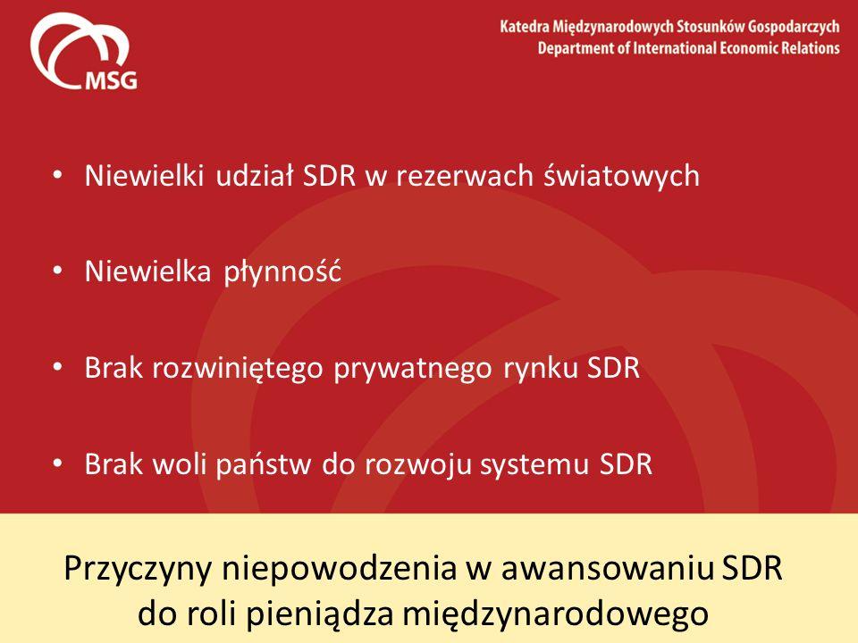 Niewielki udział SDR w rezerwach światowych